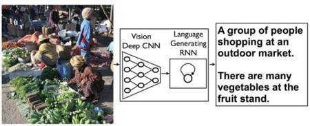 Identificar y describir de manera natural cada foto, el nuevo reto tecnológico de Google