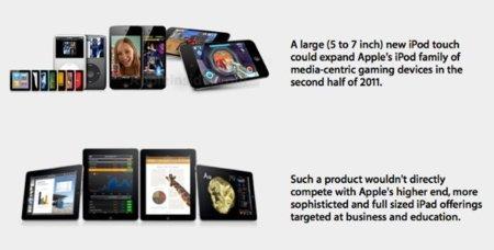 Algo entre un iPad y un iPod touch podría ser una realidad este año