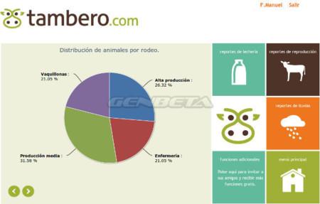 tambero.com, módulo resumen