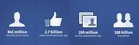 250 Millones de fotografías al día en Facebook