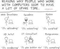 Los tuits developers más divertidos. Marzo 2015