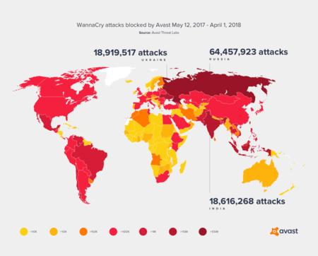 Ataques