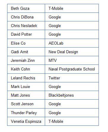 Los ganadores de la Android Developer Challenge 2