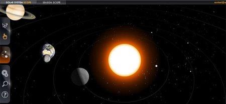 Simulador del Sistema Solar