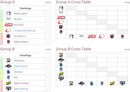 Grupos Epicenter