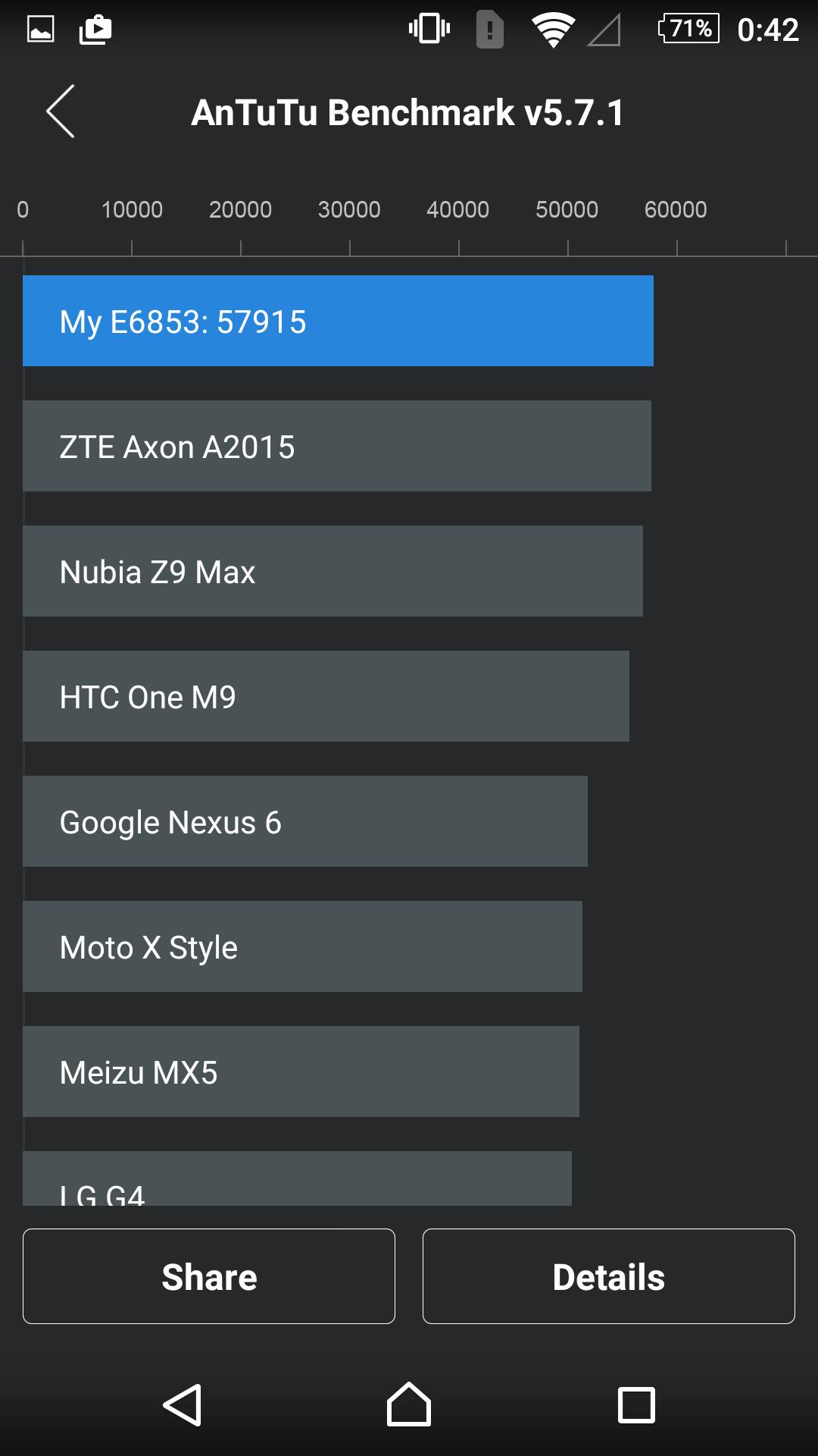 Foto de Sony Xperia Z5 Premium, benchmarks (15/23)