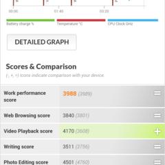 Foto 12 de 37 de la galería benchmarks-nexus-5-android-4-4-4 en Xataka Android