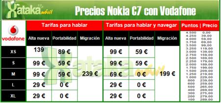 Precios Nokia C7 Vodafone