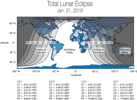 Global Lunar Eclipse 01182018