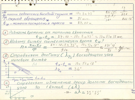 Libro De Registro Voskhod 2 06