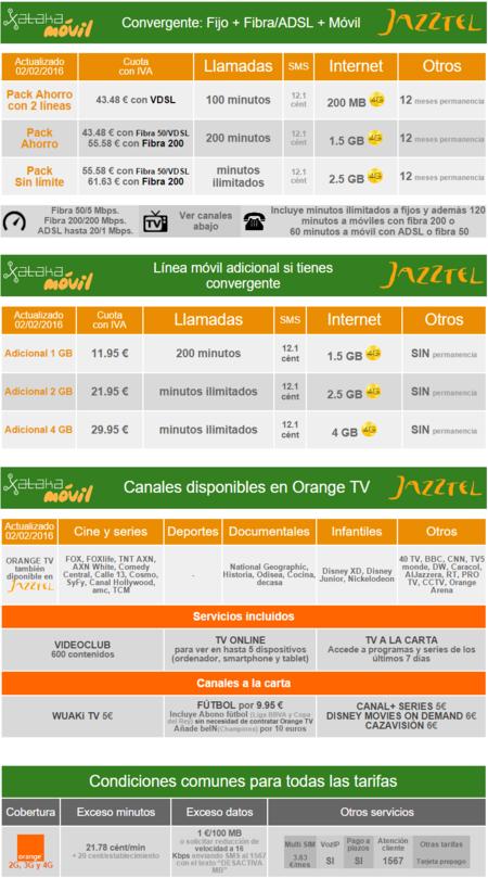 Tarifas Convergentes Jazztel 2016