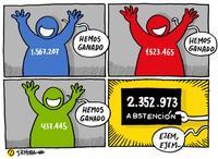 La situación política en Andalucía es apocalíptica