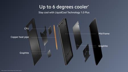 Poco X3 Refrigeracion