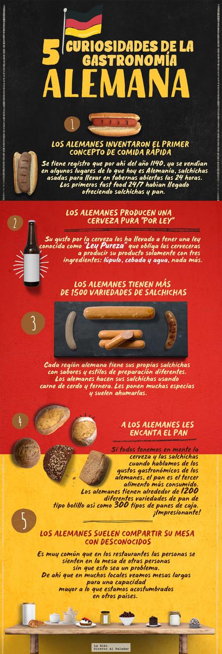 Gastronomia Alemania Infografia