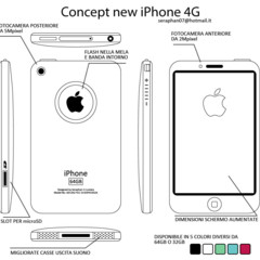 apple-iphone-4g-interesante-y-colorido-concepto