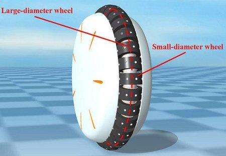 Honda-U3-X-rueda-omnidireccional