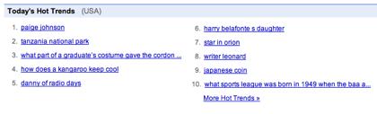 Google Hot Trends, las tendencias de búsquedas en la red