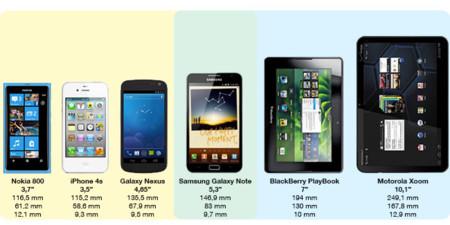 comparacion iphone 6 y se