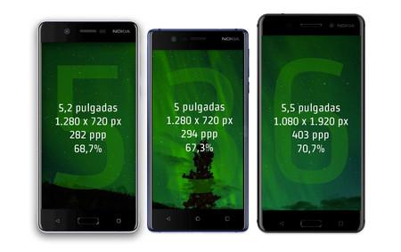 Nokia 5 Comparación Pantallas