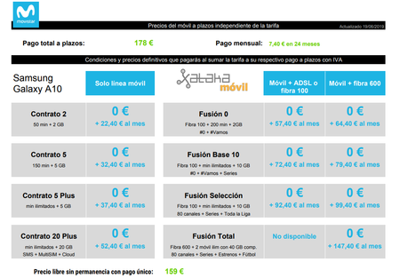 Precios Samsung Galaxy A10 A Plazos Con Tarifas Movistar