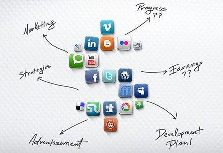 ¿Existe una burbuja con el social media?