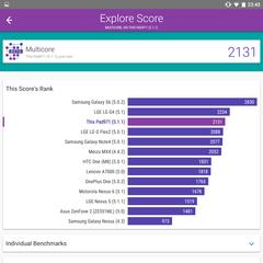 Foto 20 de 28 de la galería haier-pad-971-benchmarks en Xataka Android