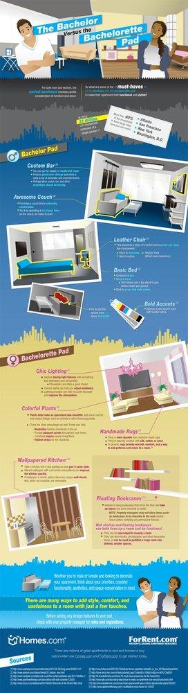 infografía decoración