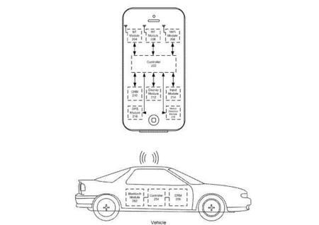 Siri podría ayudarnos a encontrar el coche según esta nueva patente