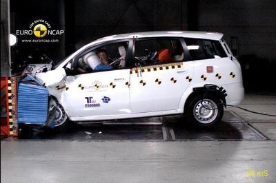 EuroNCAP prueba por primera vez un coche chino