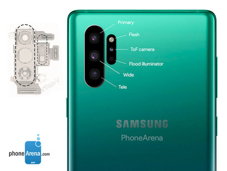 Samsung Galaxy Note10 Phonearena