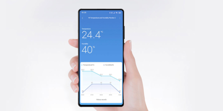 Mi Temperature And Humidity Monitor 2 App