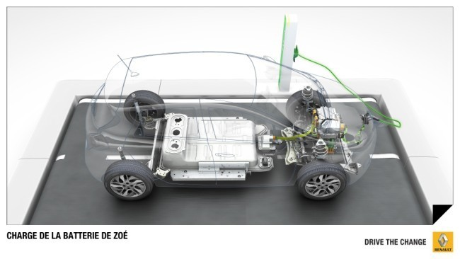 Esquemático Renault ZOE