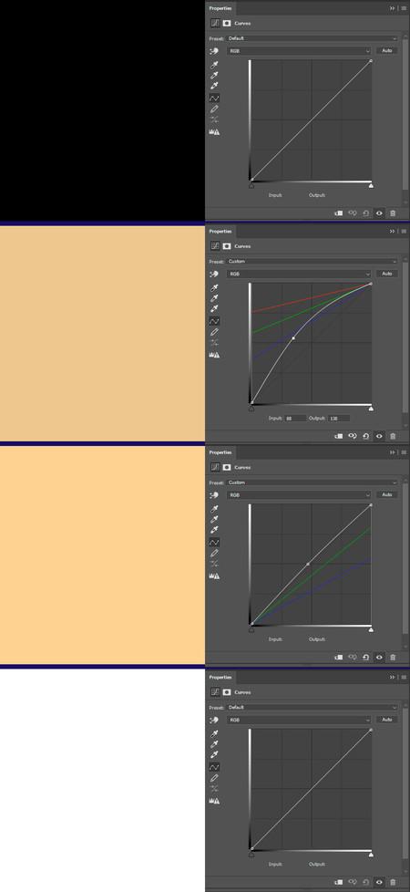 curvas Photoshop