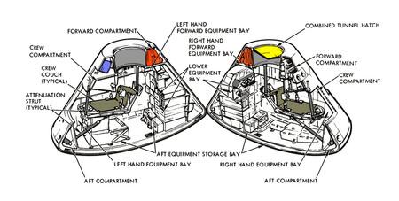 Apollo 13 Esquema Modulo Lunar