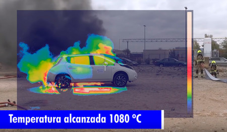 Manta para apagar incendios en coches eléctricos de Bridgehill