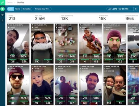 Snaplytics lanza su servicio de estadísticas de Snapchat para influencers y marcas