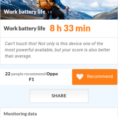 Foto 16 de 17 de la galería oppo-f1-benchmarks en Xataka Android