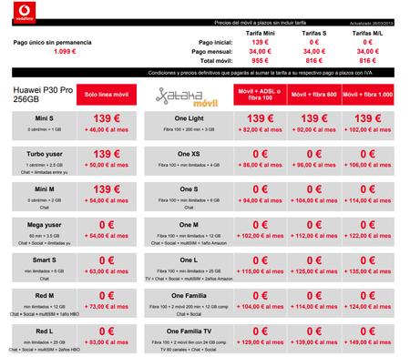 Precios Huawei P30 Pro De 256 Gb Con Pago A Plazos Y Tarifas Vodafone