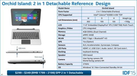 Intel 2 En Braswell Idf 2015