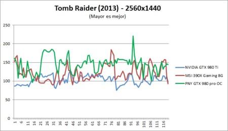 Tombraider2013 2k