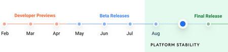 Android 12 Calendario