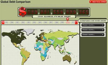 La bomba de tiempo de la deuda global