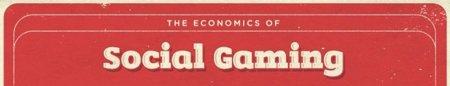 Así está el negocio de los videojuegos sociales, infografía