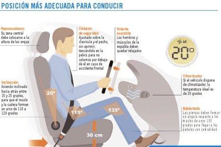 Cuida tu postura al conducir - Las mejores sillas de auto para bebes ...