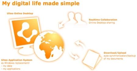 Ulteo Online Desktop, trabaja con OpenOffice en internet