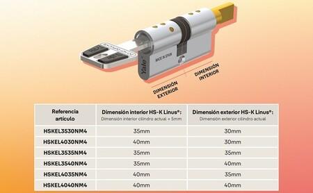 Hsk Linus Dimensiones Ancho Mesa De Trabajo 1 Jpg P0x0 Q85 M1020x420 Framenumber 1