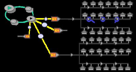 Diagrama de una red HFC