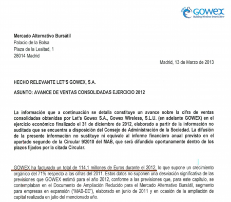 facturacion_gowex_2012.png