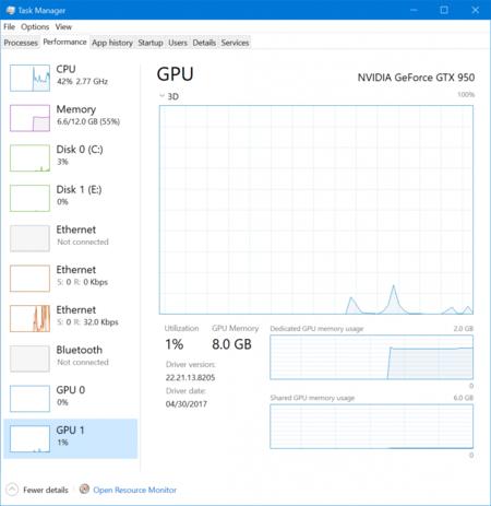 Adminitrador De Tareas Windows Gpu