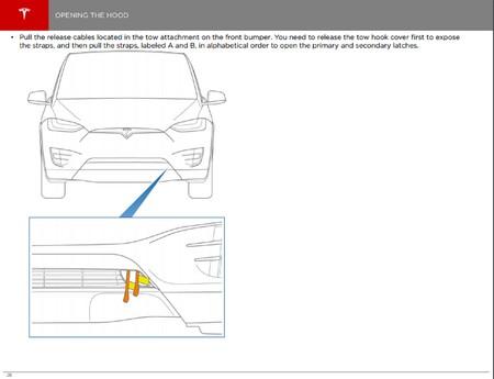 Manual Tesla